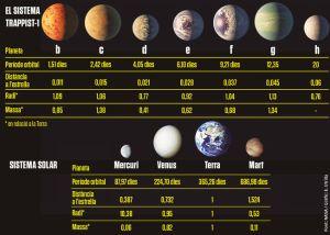 descoberts-set-exoplanetes-germans-terra_1747635315_38950813_651x466